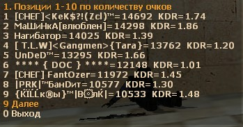 http://morozilka-server.narod.ru/images/top_apr12.jpg